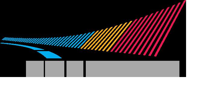 Topspeed Netherlands B.V.
